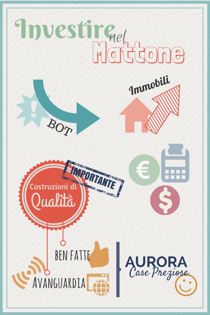 Investire immobili qualità Aurora
